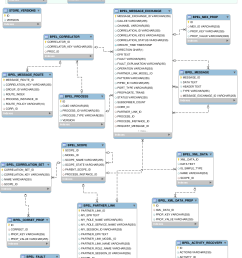 e r diagram for bpel database schema [ 1006 x 1389 Pixel ]