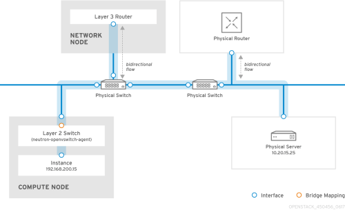 small resolution of inconsistent mtu values can result in several network issues the most common being random packet loss that results in connection drops and slow network