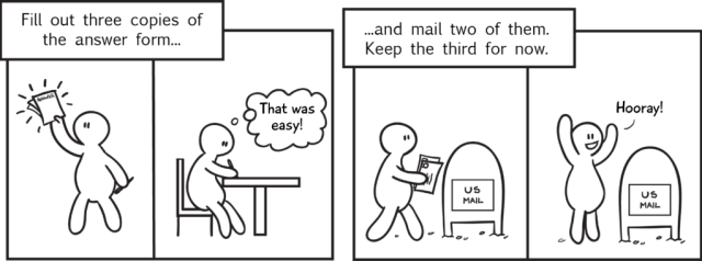 Cartoon of Blog mailing answer forms.