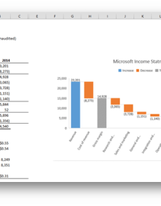 Waterfall chart also the top new charts in excel access analytic rh accessanalytic