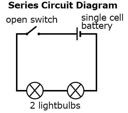 8.04 Series Circuits