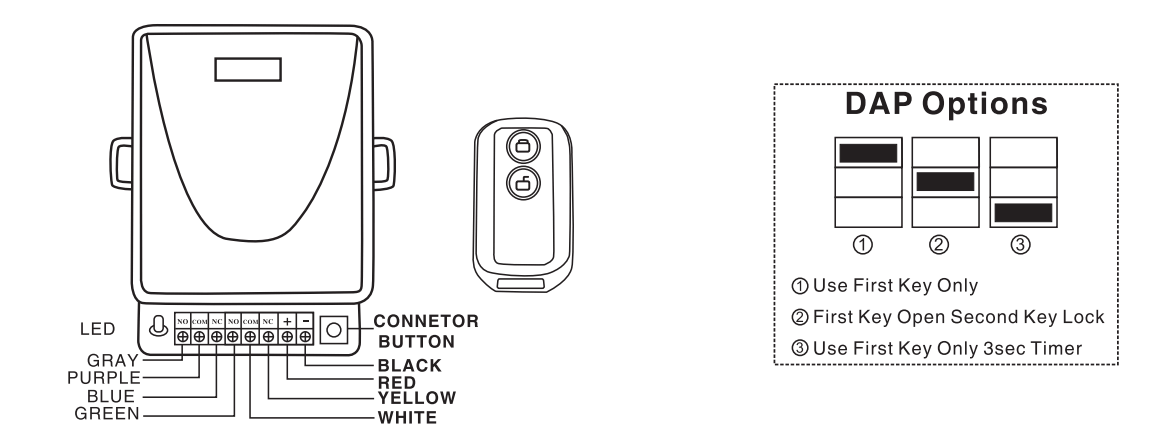 Remote Control for Access Control and Parking ABK-400-2-12