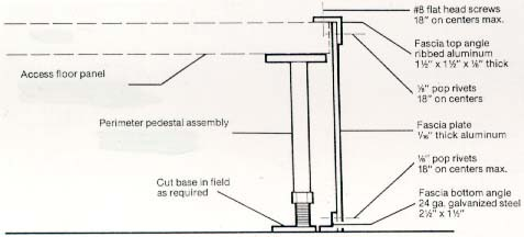 Structural System Diagram Structural Art Wiring Diagram