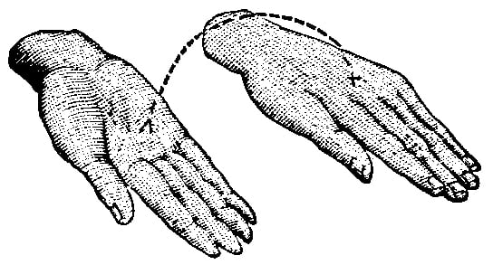 Sign Language Among North American Indians Collections
