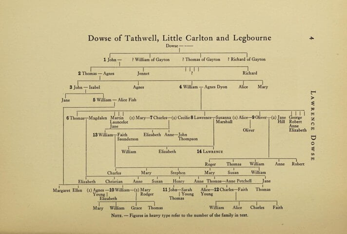 Dowse of Tathwell, Little Carlton and Legbourne