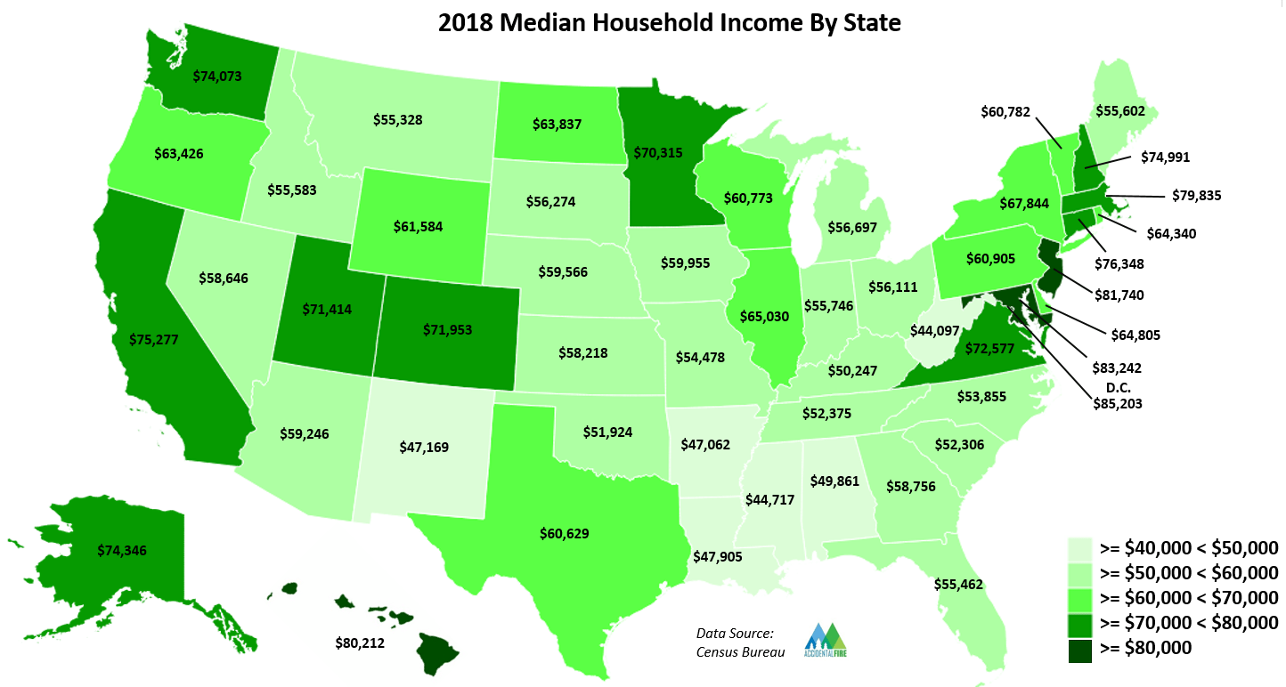 U.S. Median Household Income In 2018 Sets Another Record ...