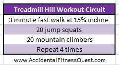 Treadmill Hill Workout Circuit