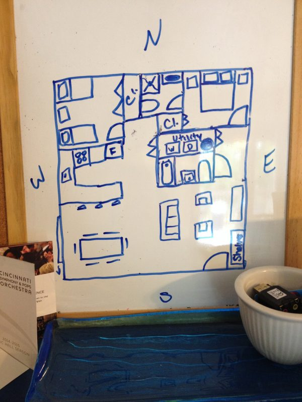 Planning a home layout starts with brainstorming. Try using a white board to get started, but also look at these things...