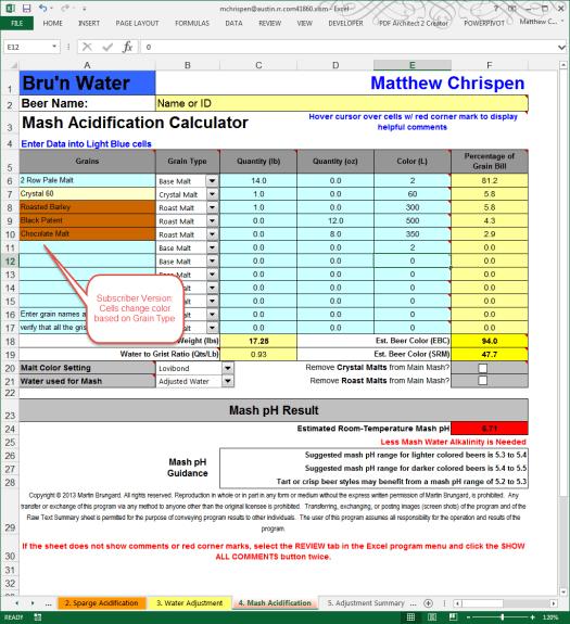 Subscriber version Malt Acidification Worksheet