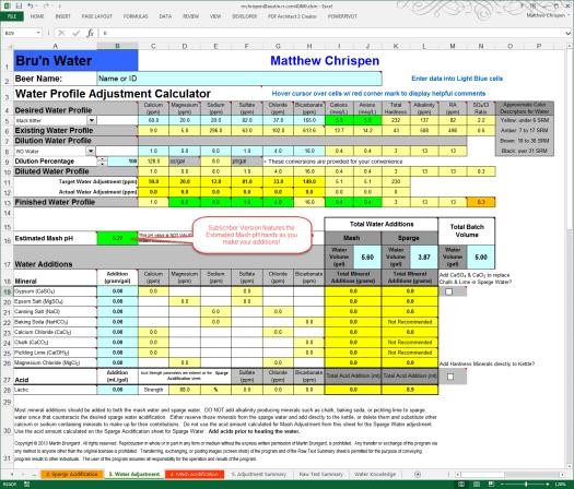 Subscriber Version Water Adjustment Worksheet