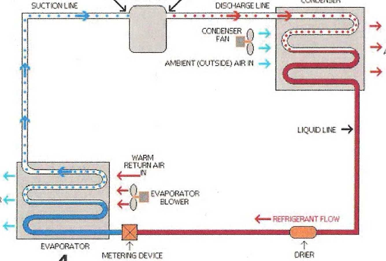 wiring diagram of refrigeration system bathtub drain assembly heat pump refrigerant circuit get free