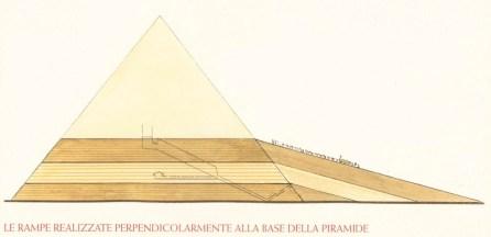 Piramidi 1