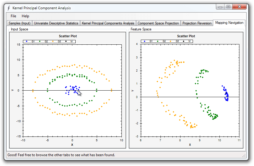 how net framework works diagram gibson les paul p90 wiring accord machine learning kernel methods