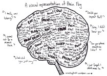 Comic 45 - Brain fart