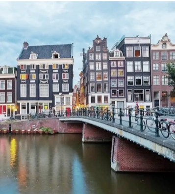 Dutch Houses on Water –jigrealestate.com