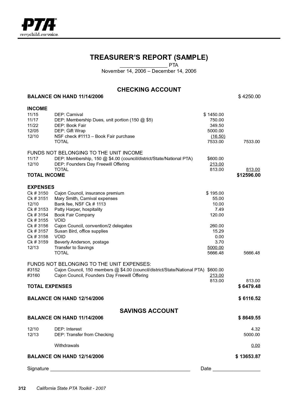 Treasurer Report Template - 10+ Free Sample, Example, Format Download    Free & Premium Templates   Financial Report   Pinterest   Template, Pta And  Free.
