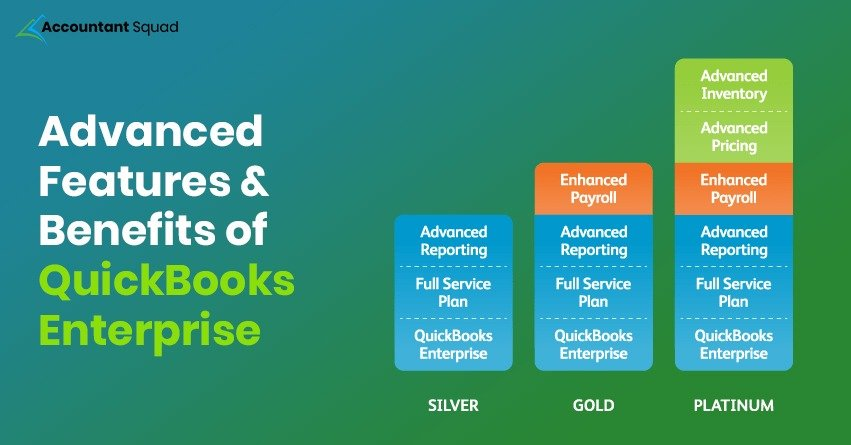 Advanced Features & Benefits of QuickBooks Enterprise
