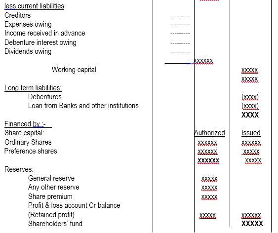 Company Accounts - Accounts Master