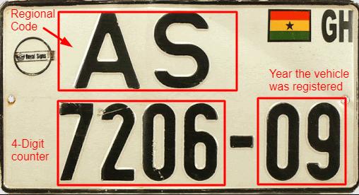 Vehicular number plate