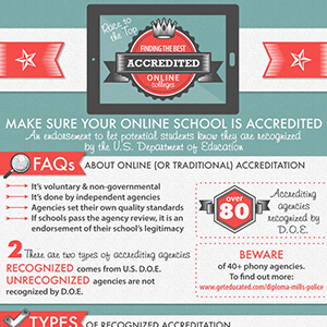 Race To The Top Finding The Best Accredited Online Colleges
