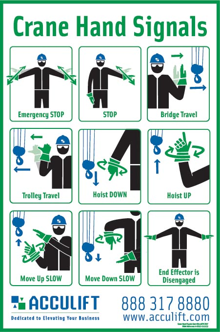 safety poster crane operations hand signals persons