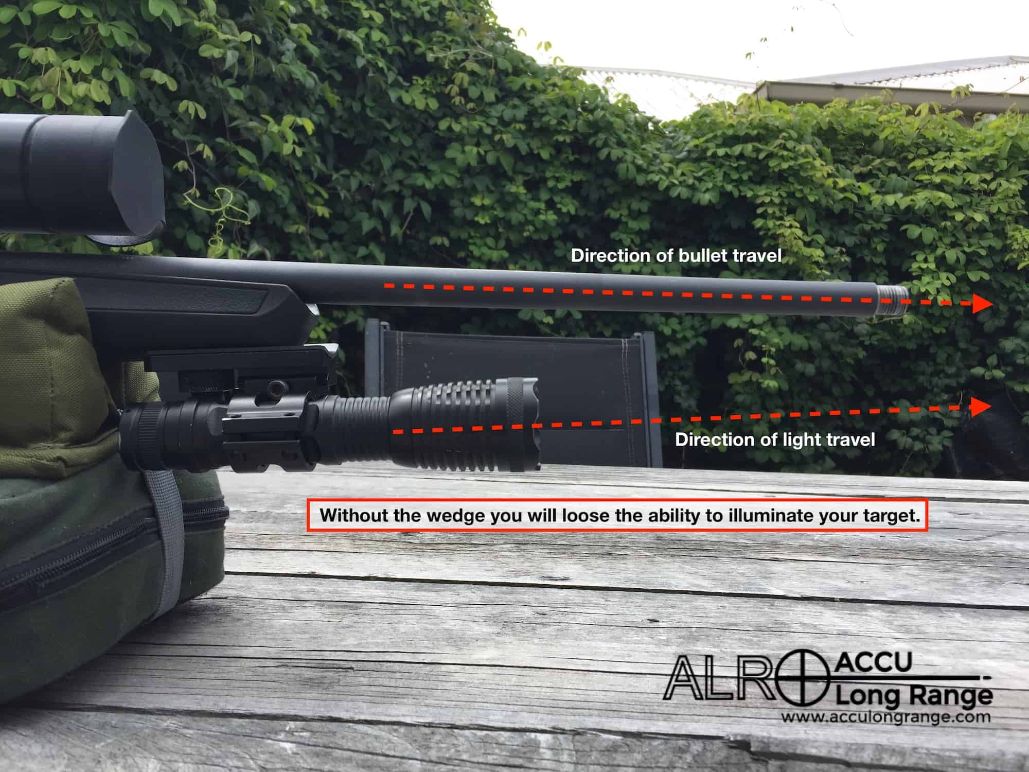 ACCU Long Range Picatinny Rail Adapter ACCU Wedge