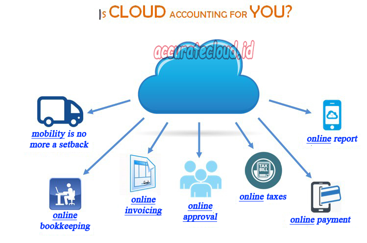 software accounting online