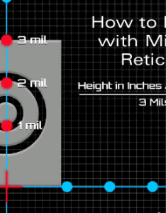 also how to use mil dot scope reticles estimate range daily bulletin rh bulletincurateshooter