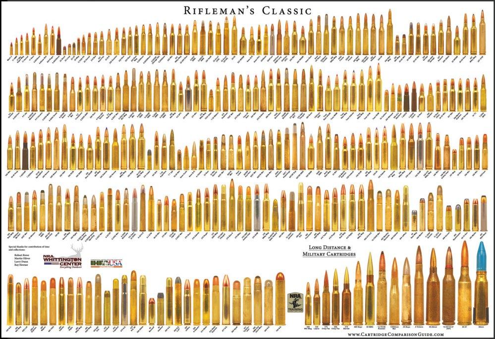 medium resolution of big bore cartridge comparison guide poster
