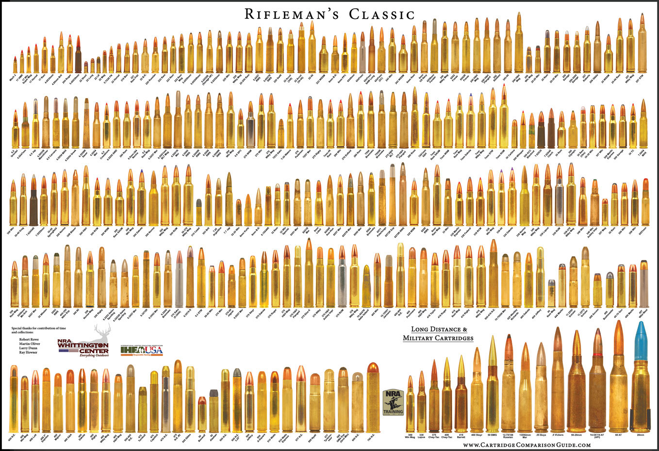 hight resolution of big bore cartridge comparison guide poster