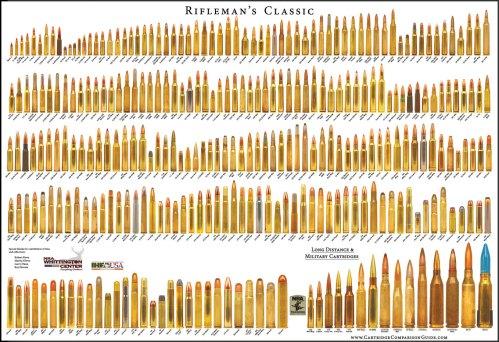 small resolution of big bore cartridge comparison guide poster