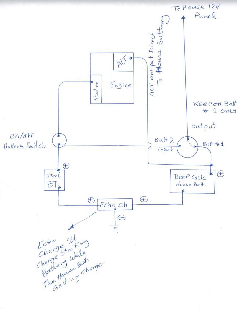 medium resolution of sailboat wiring diagram for xantrex echo charge ac dc marine ac panel wiring
