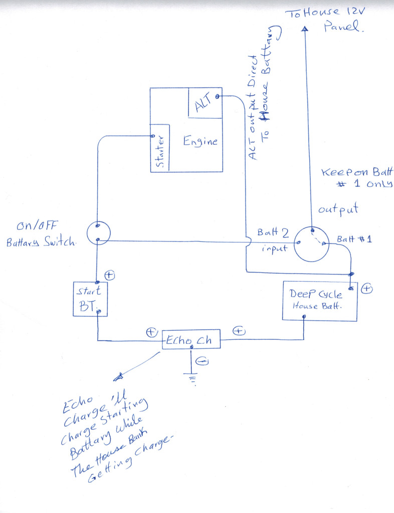 hight resolution of sailboat wiring diagram for xantrex echo charge ac dc marine ac panel wiring