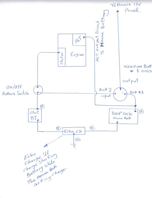 small resolution of sailboat wiring diagram for xantrex echo charge ac dc marine ac panel wiring