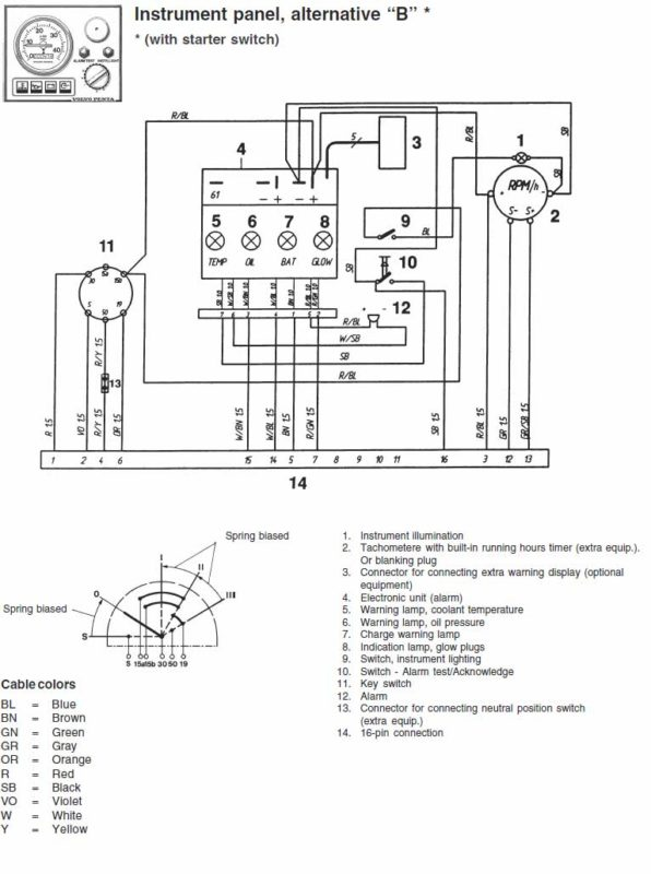 Volvo Alarm Wiring Diagram - Wiring Diagram Replace procedure-curve -  procedure-curve.miramontiseo.it | Volvo Alarm Wiring Diagram |  | procedure-curve.miramontiseo.it