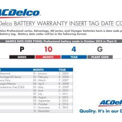 Acdelco One Wire Alternator Wiring Diagram Furnace Ductwork Ac Delco Serial Number Diagrams - Schemes