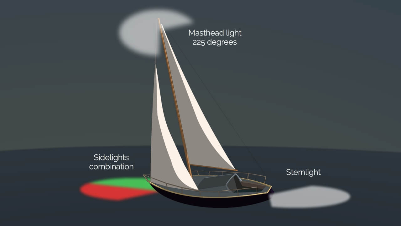 hight resolution of sailboat under power
