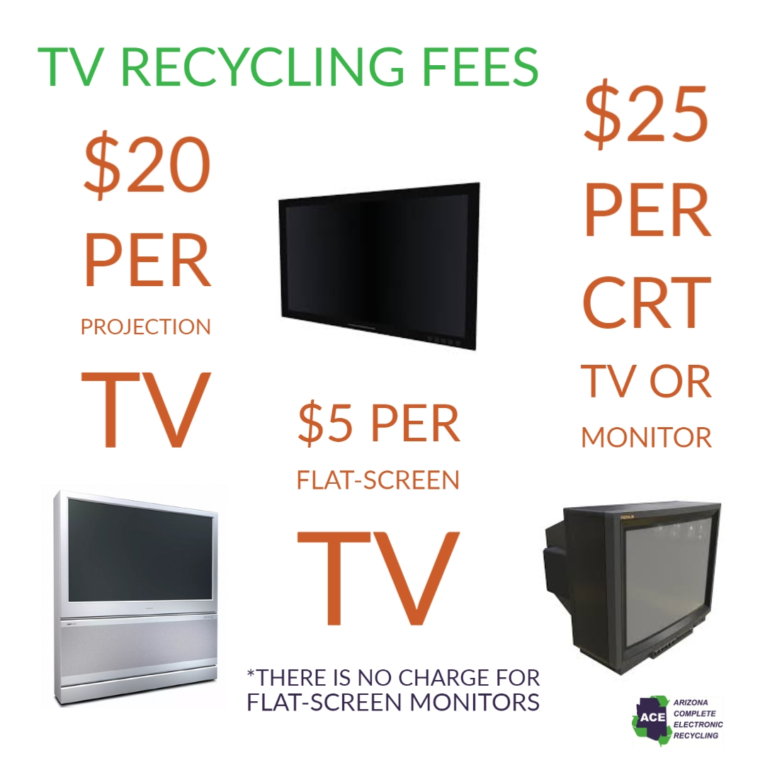 ACE Recycling TV and CRT Recycling Fees