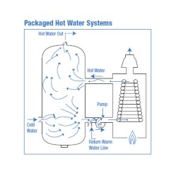Hot Water System Wiring Diagram Speaker Calculator Gas Fired Heaters And Hydronic Systems Packaged Schematic 400x400