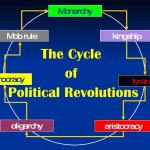 cycle-of-political-revolutions-5-728