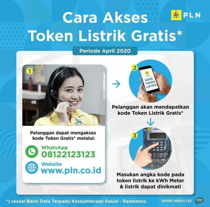 cara akses token gratis pln