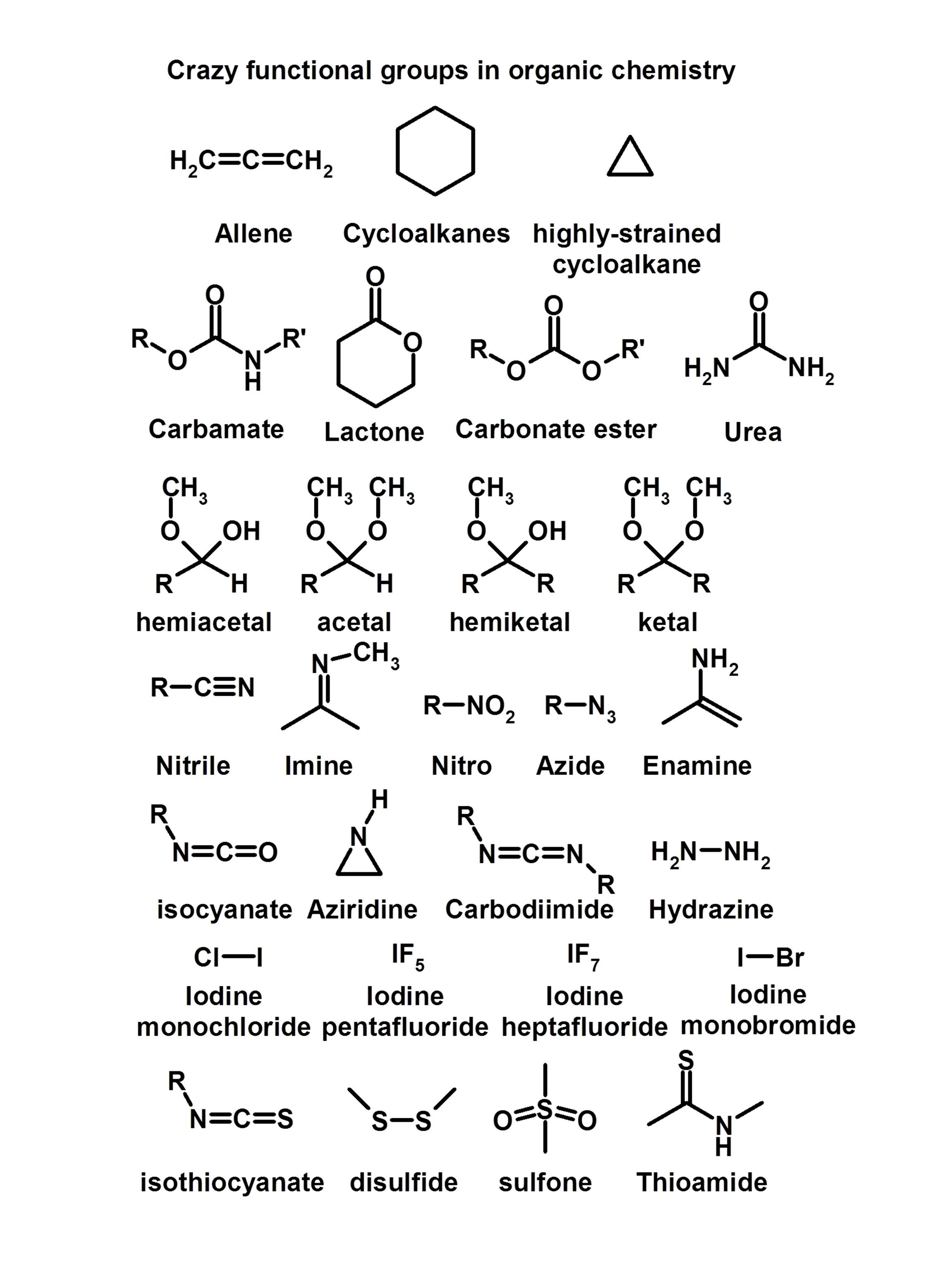 Functional Groups In Organic Chemistry With Diagrams