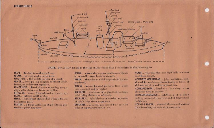 Recognition Manual of Naval Vessels