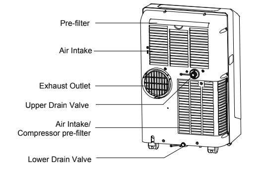 Edgestar Portable Air Conditioner Error Codes ACErrorCode.com