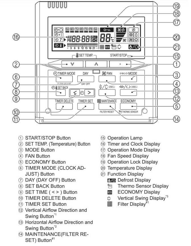 Fujitsu AC Error Codes and Troubleshooting