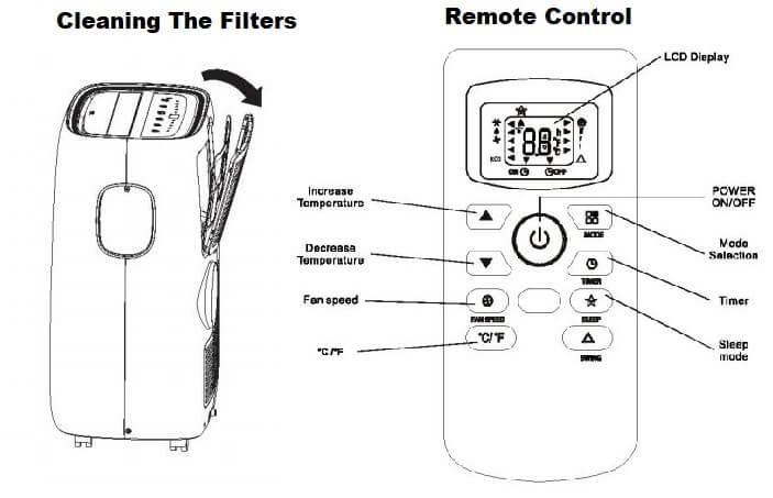 TCL Air Conditioner Error Codes