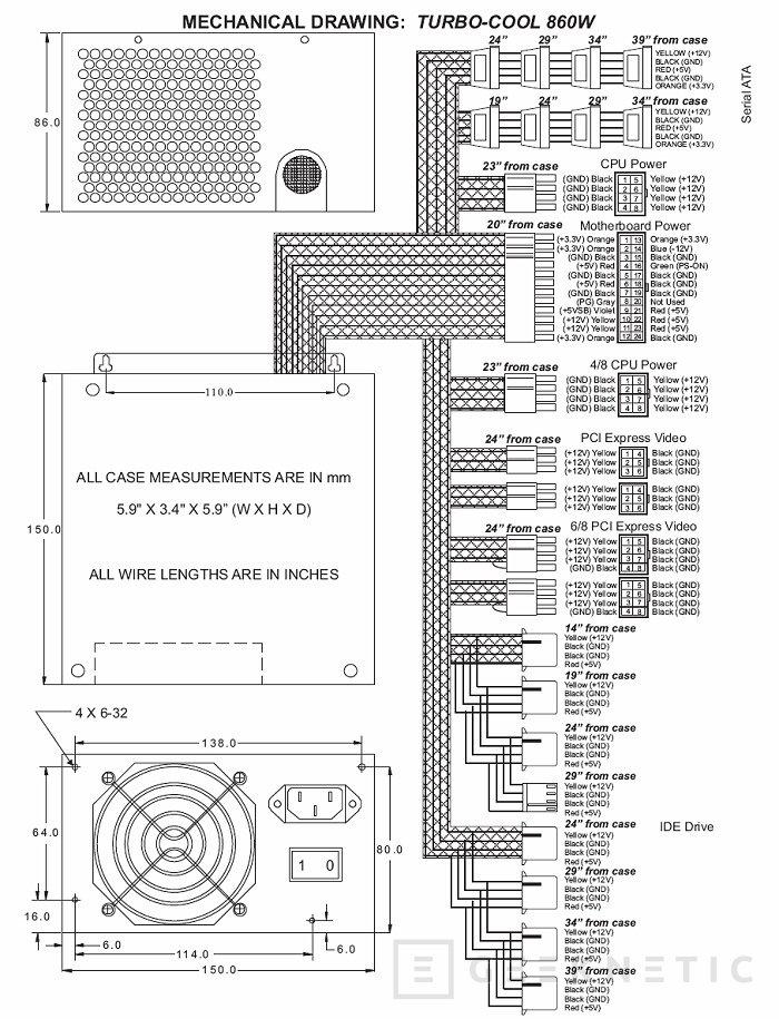 """OCZ Fatal1ty Series y PCPC Turbocool. Opciones """"monorraíl"""