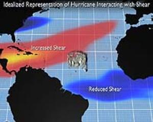 Hurricaneincreasedwindsheareffectat
