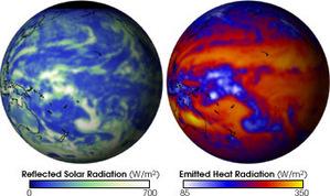 Earth_energy_balance_hansen_et_al_2005