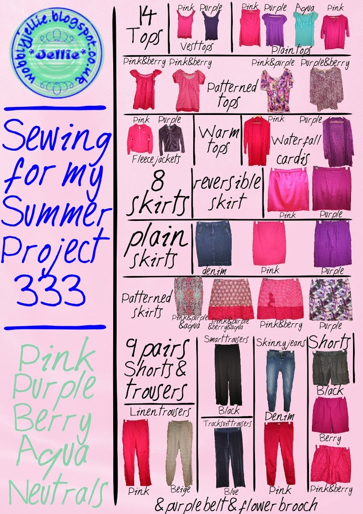 Summary Of My Bright Project 333 Summer Capsule Wardrobe